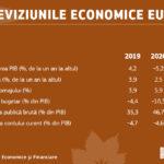 Economie - Previziunile economice pentru Romania 2020 - 2023